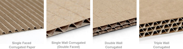 Diagram of different cardboard types