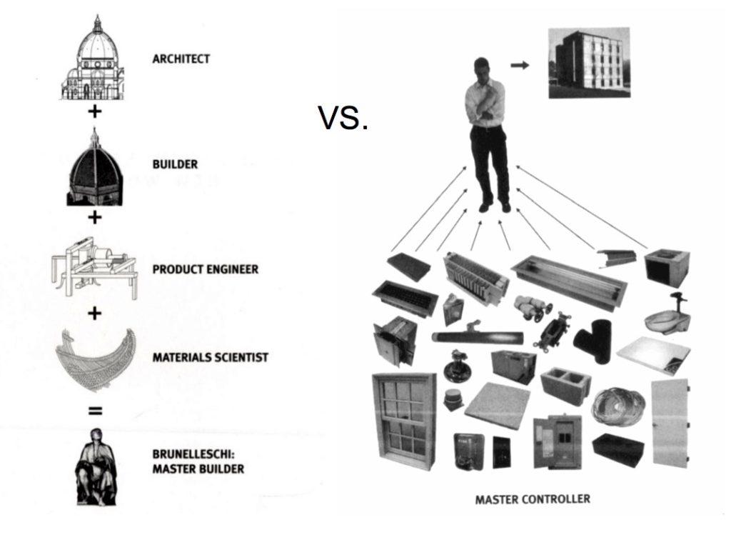 Diagram illustrating master builders vs architects